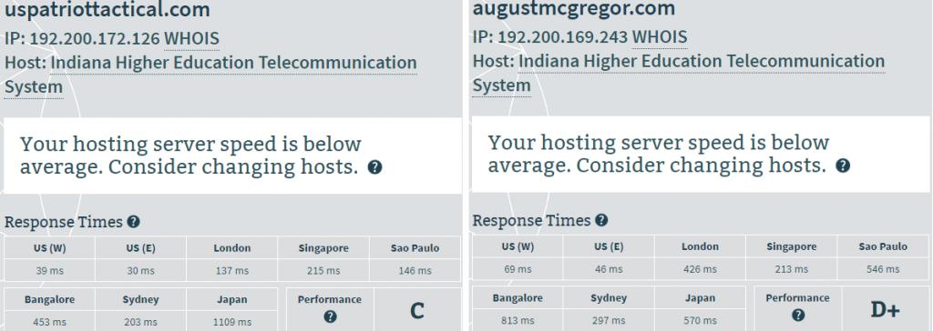BigCommerce Website Hosting Speed